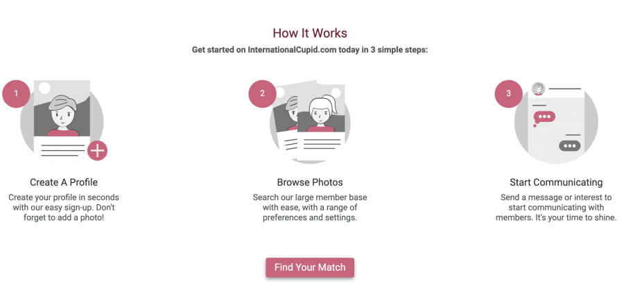 internationalcupid interface